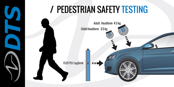 Crop out Logo - Pedestrian-Safety-Testing-Graphic- Leg & Headforms (PNG)