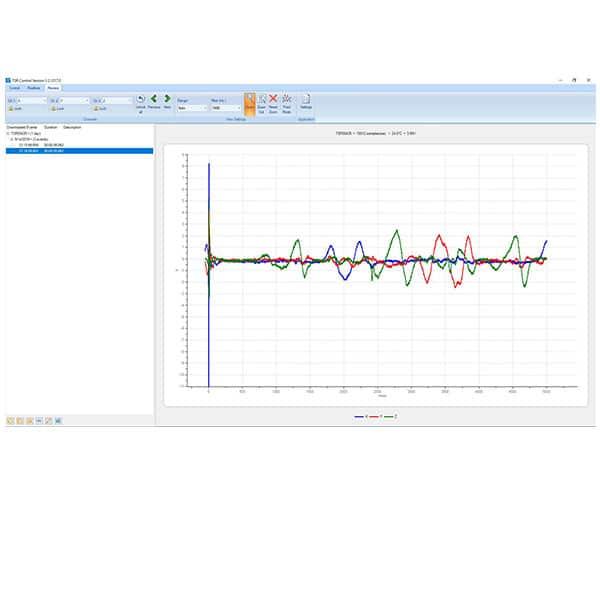 SoftwarePg_TSRControl_Slide2