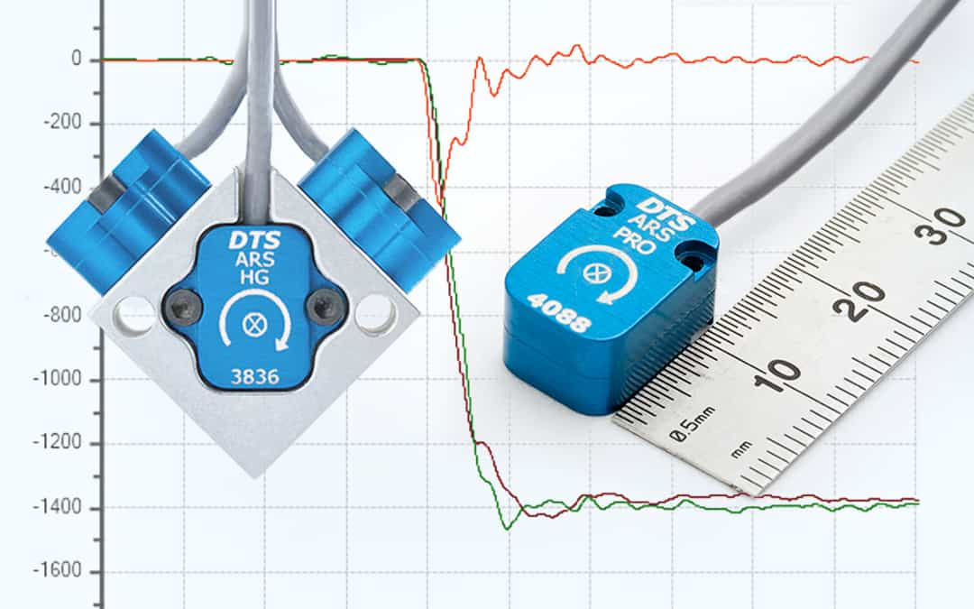 Angular Velocity Measurements Made Easy